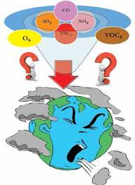 دانلود تحقیق آلودگی هوا و اثرات آن